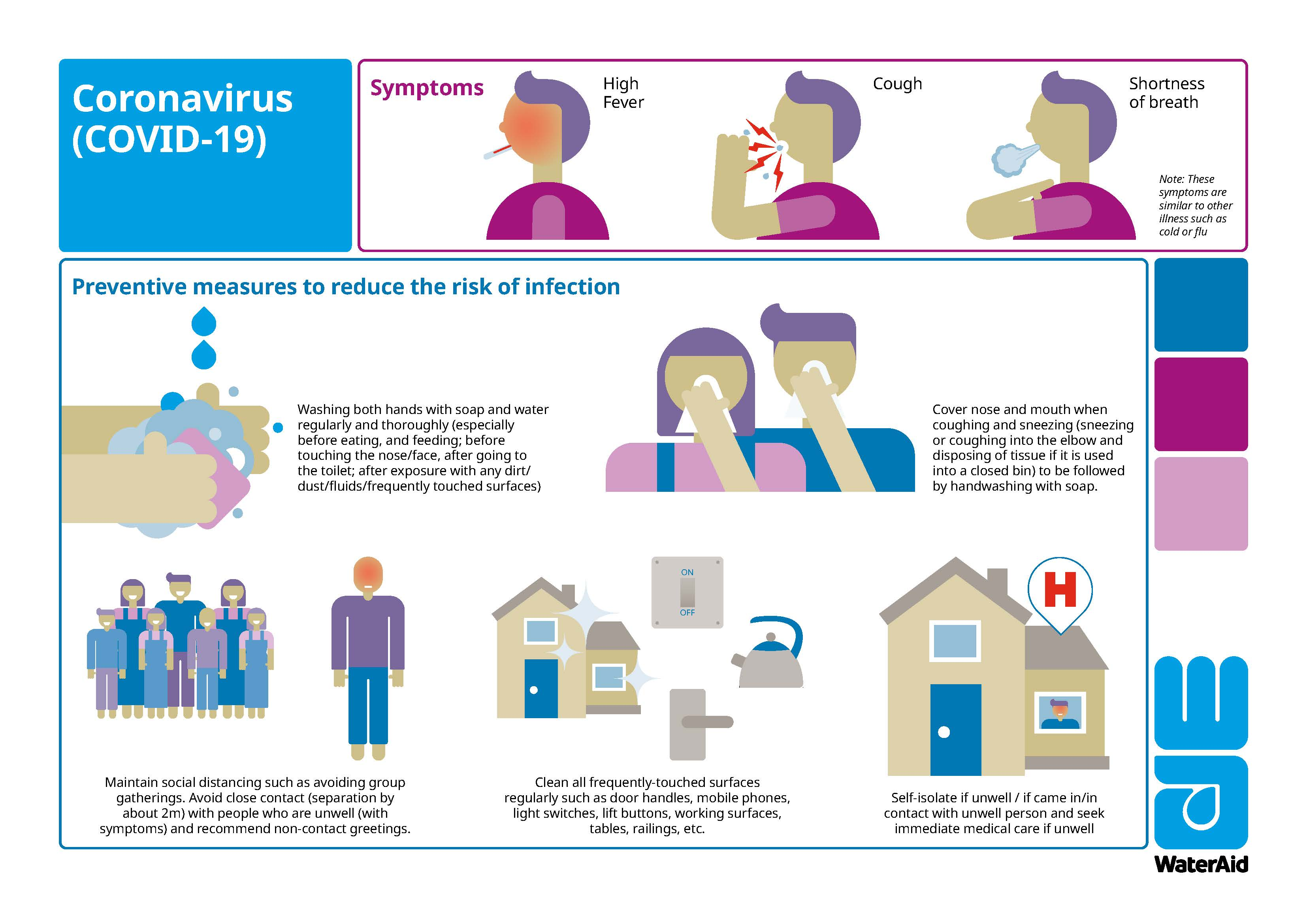 A poster showing six behaviours key to preventing spread of coronavirus: washing hands with soap & water regularly & before eating, cooking, feeding or touching the face & after using the toilet or touching anything dirty or potentially contaminated; covering nose & mouth when coughing or sneezing; avoiding close contact with anyone who is unwell or confirmed cases; clean all highly touched surfaces daily; self-isolate & seek medical care if unwell.